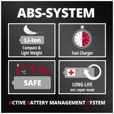 ABS sistem očuvanja i ugodnog rada